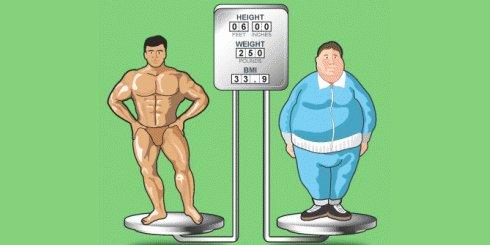 نفس وزن شكل مختلف