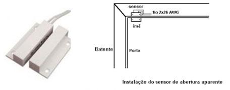 Sensores de Abertura ou Magnéticos