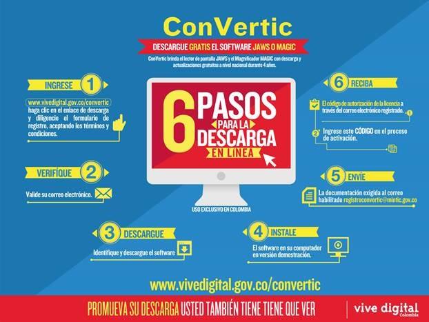 instrucciones-para-descargar-convertic-para-limitados-visuales