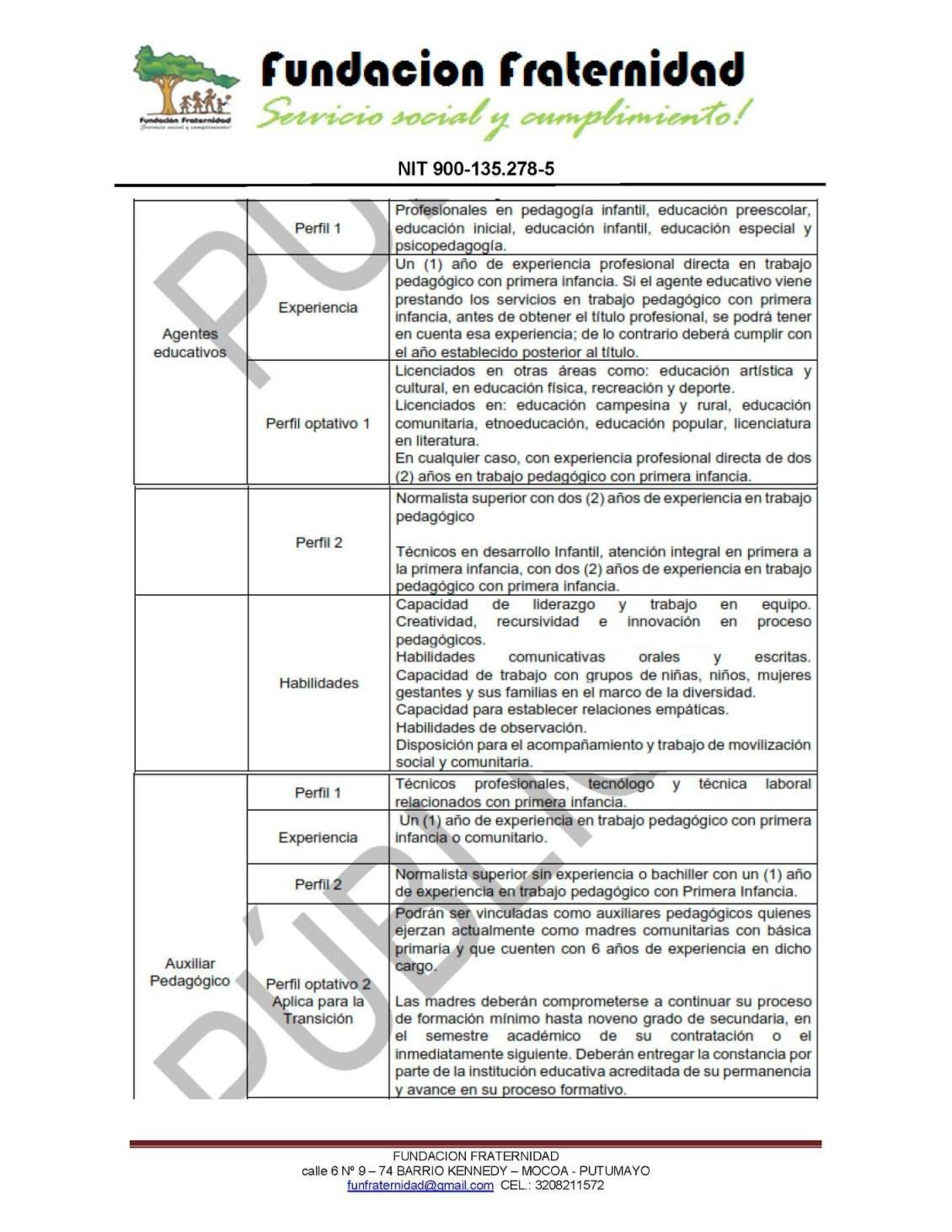 fundacion-fraternidad-abre-convocatoria-laboral-nro-002-2021-2