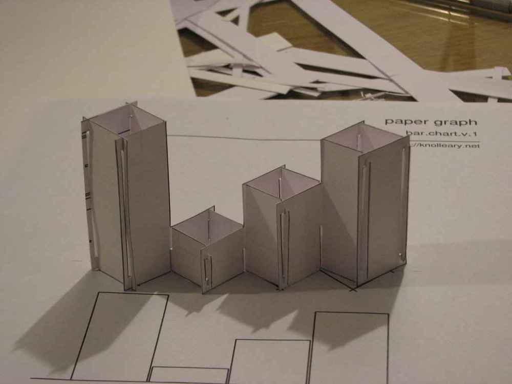 medium resolution of problema diagrama de pareto