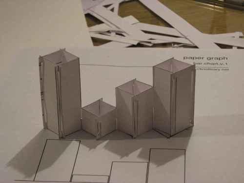 small resolution of problema diagrama de pareto
