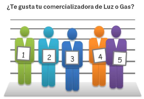 Estalvia_Energia_Comercializadoras
