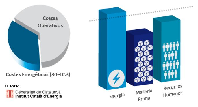 gestordeenergia-eficiencia-energetica