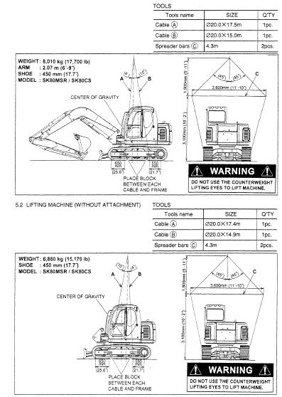 Manual De Servicio Excavadora Kobelco SK80MSR > MANUALES