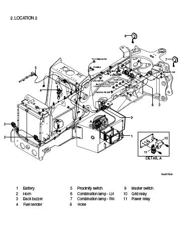 Manual De Servicio De Retroexcavadora HYUNDAI H940C