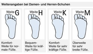 Weitenangaben für Schuhe