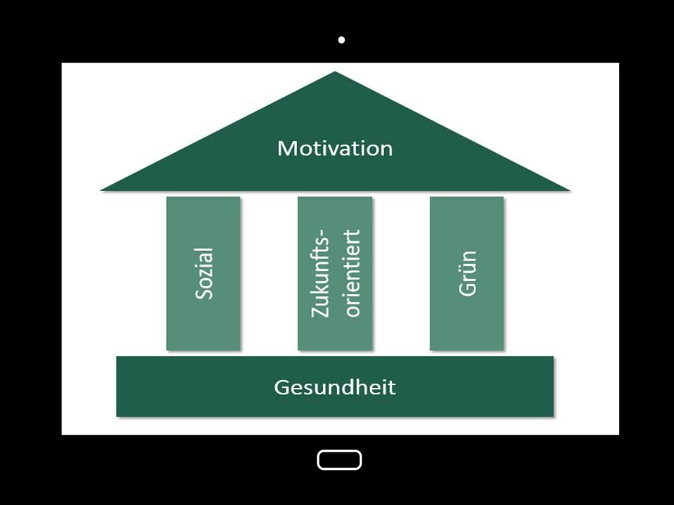Wer wir sind - ALIO Betriebliches Gesundheitsmanagement Bremen