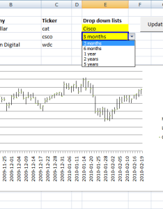 Create  lookup table also dynamic stock chart in excel  add date ranges rh get digital help