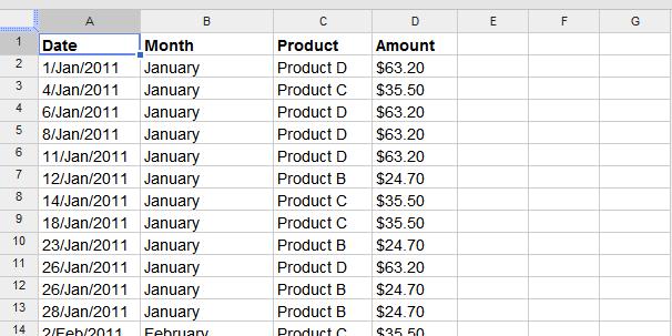 Google spreadsheets: Pivot tables