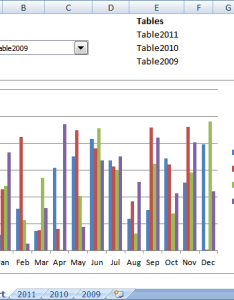 In this article  will demonstrate how to quickly change chart data range also using  drop down list vba rh get digital help