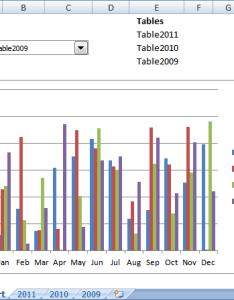 Cell also change chart data range using  drop down list vba rh get digital help