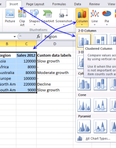 Custom data labels also labels in  chart rh get digital help
