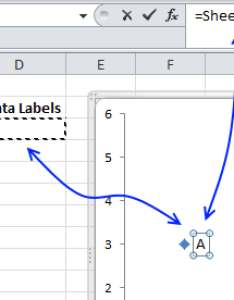 Apply custom data labels vba macro also improve your   scatter chart with rh get digital help