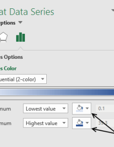 Click series options and then color to see map chart settings the fill buttons pick  lowest value highest also how create rh get digital help