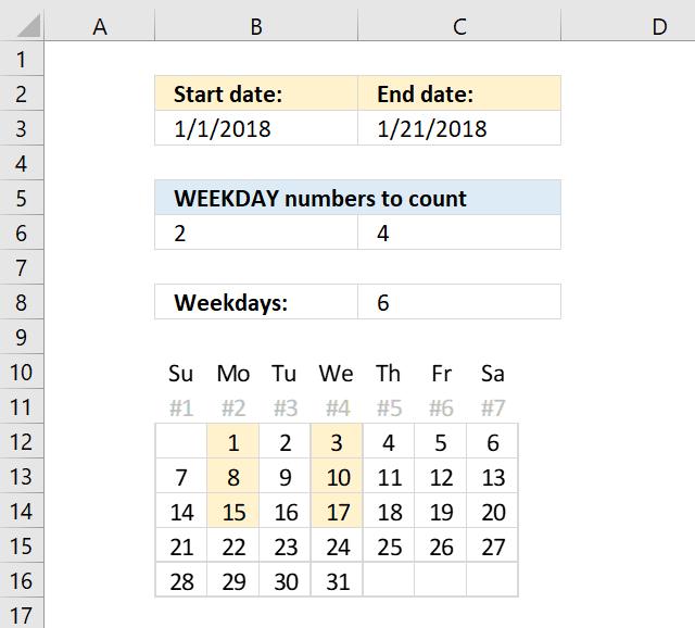 count specific weekdays between