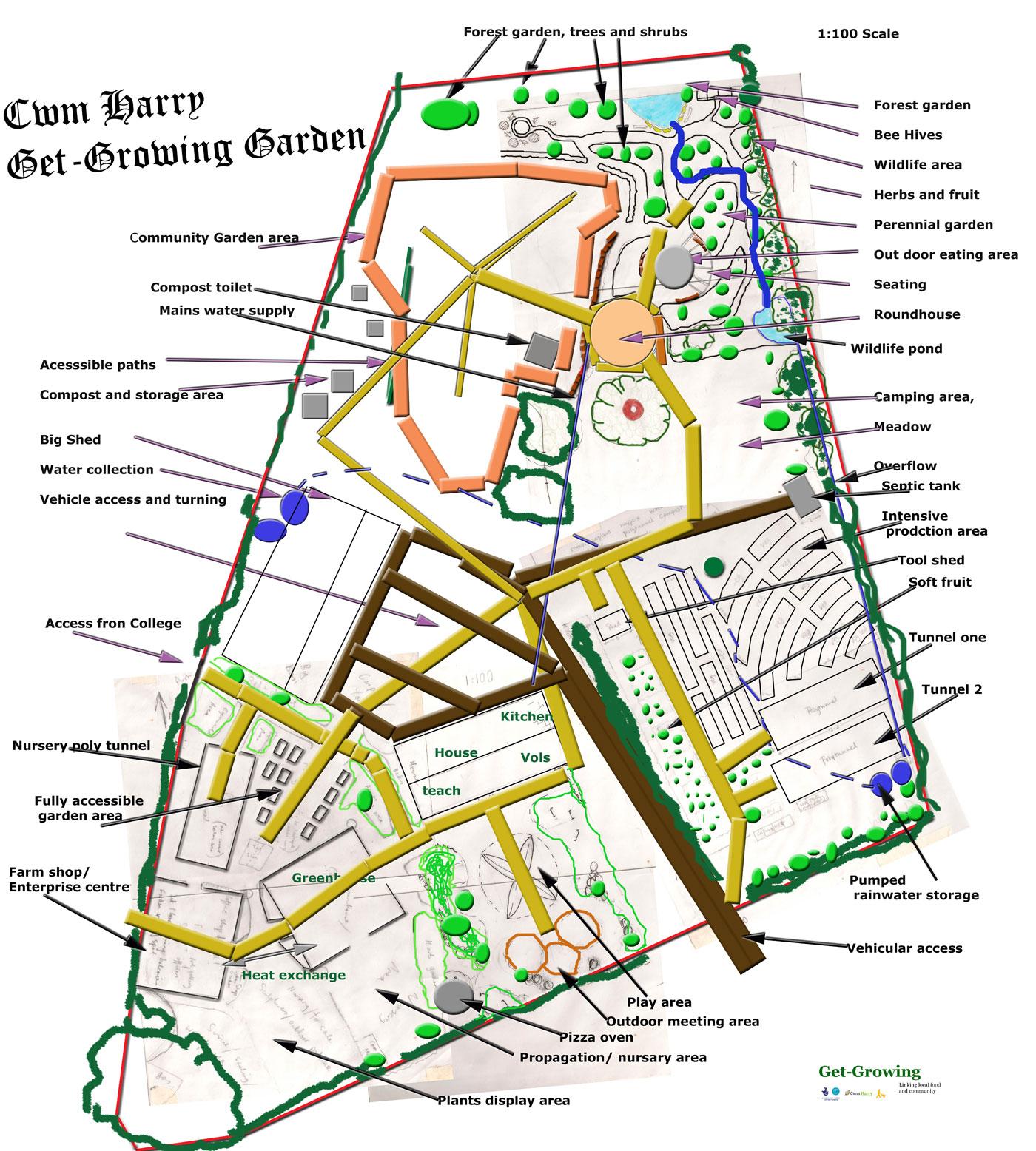 Community Garden Design Plan Get Growing