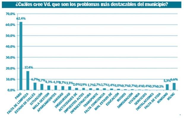encuesta11_dic2013