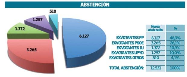 encuesta6_dic2013