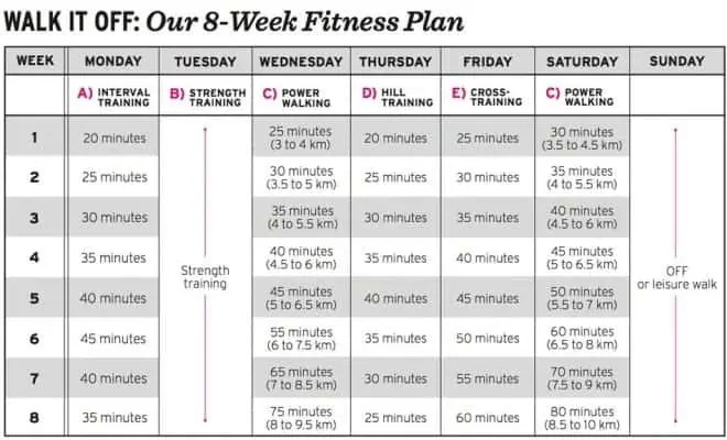 monthly workout plan template