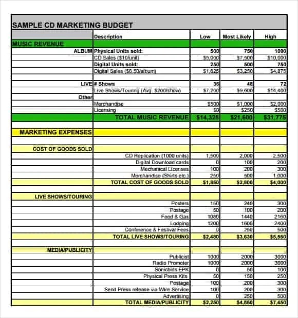 Marketing Plan Budget Templates  Excel Templates