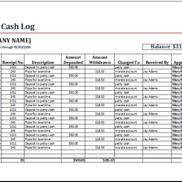 Petty Cash Transaction Log Template Archives Excel Templates