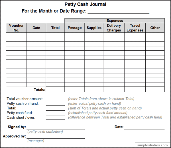8 petty cash log templates excel templates for Cash disbursement journal template