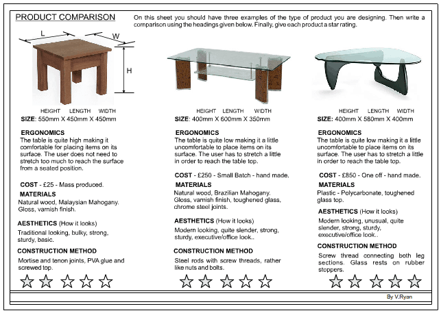 product comparison templat 666
