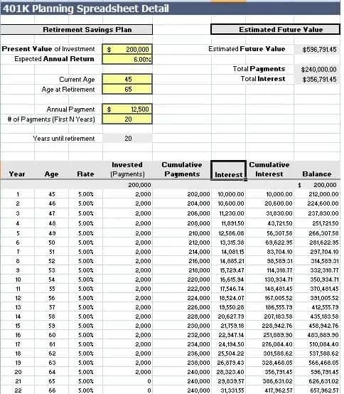 401k contribution calculator template 7454