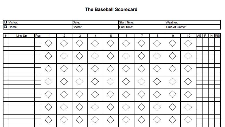 baseball scorecard 77