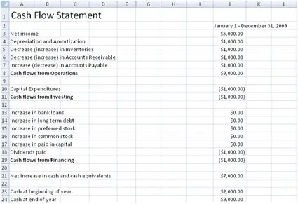 cash flow excel template 222