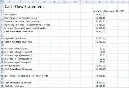 cash flow excel template 222