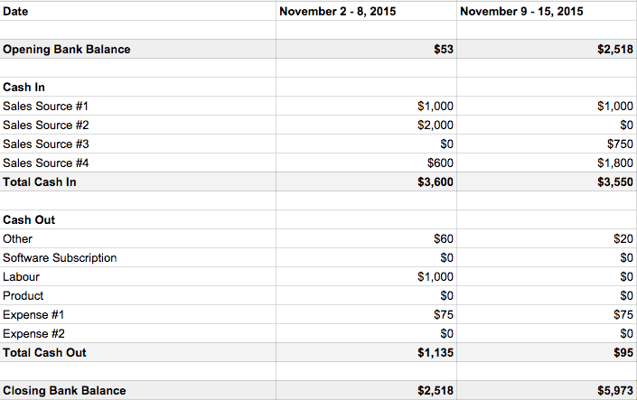 cash flow excel template 999