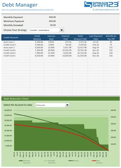 10  debt calculator excel templates