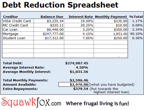debt calculator template 9451
