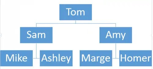 family tree template 5521