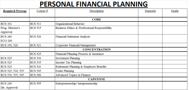 personal planning templates