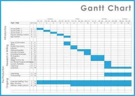 Gantt Chart Word Templates  Excel Templates