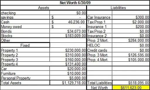 personal net worth statement template