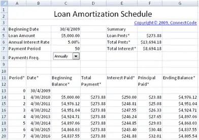 amortisation schedule calculator