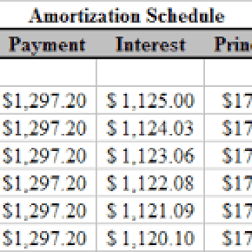 mortgage loan amortization schedule 8 printable amortization schedule templates