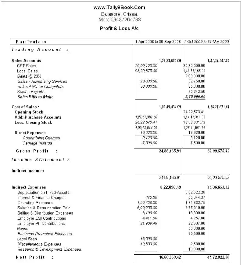 format for profit and loss account in excel