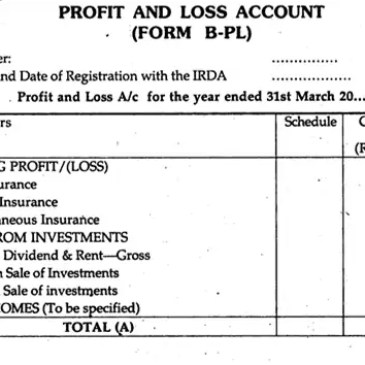 Printables Profit Loss Worksheet and loss worksheet davezan profit davezan