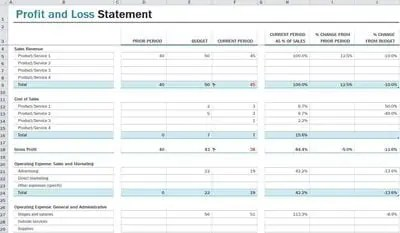 profit and loss excel spreadsheet