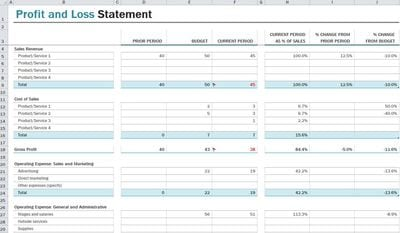 Profit And Loss Template 888  Personal Profit And Loss Template