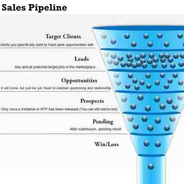 Business sales pipeline template archives excel templates 9 sales pipeline templates friedricerecipe Choice Image