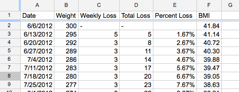 weight loss excel sheet