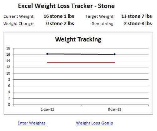 hcg diet tracker sheet inspirational hcg diet tracking sheets unique