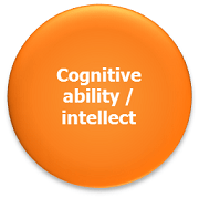 Cognitive Ability/ Intellect