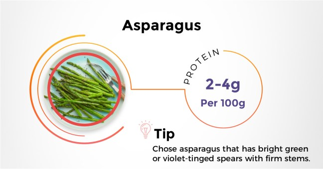 Best Indian protein rich diet - Asparagus